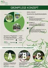 Modellprojekt Grünpflege, mb Grünmanagement, Monika Böhm, Expertin im Grünflächenmangement